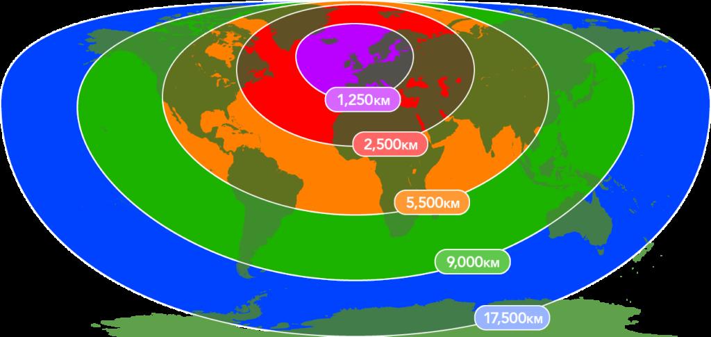 world distances visualisation